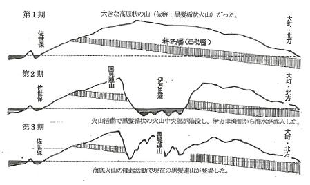 Mt. Kurokami climbing Course